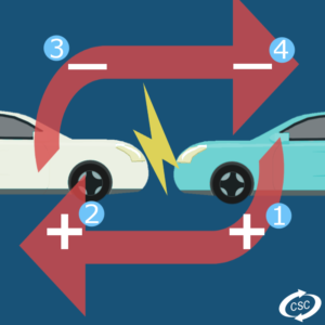 jumpstart a car diagram